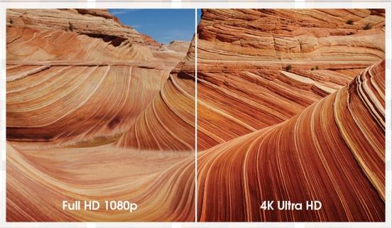4k مقابل Full HD